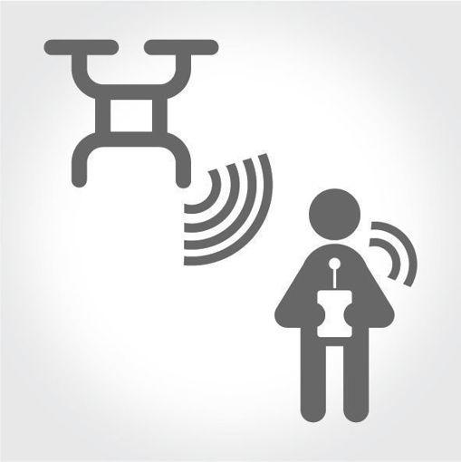 Kumanda veya Mobil Cihaz ile Kontrol