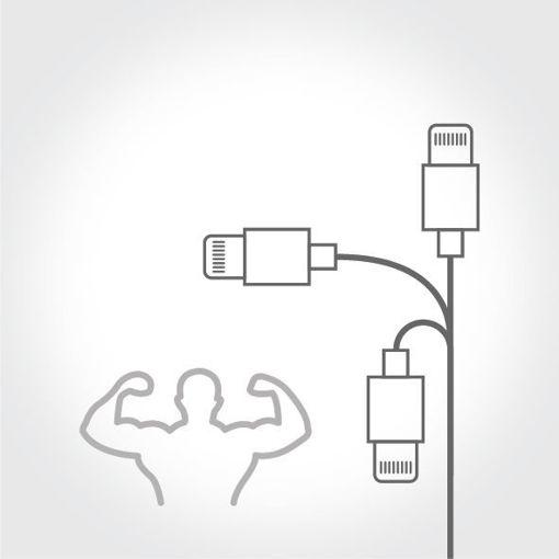 Dayanıklı Kablo Tasarımı
