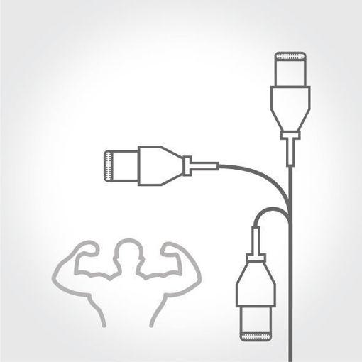 TPE Dayanıklı Kablo Tasarımı