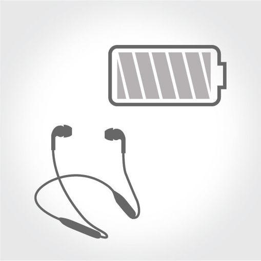 Müzik Dinleme Süresi