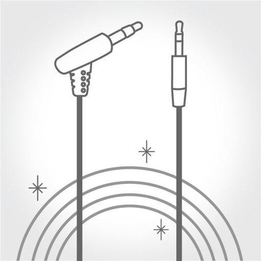Yenilikçi Kablo Tasarımı