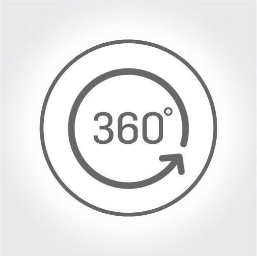360 Derece Dönebilme