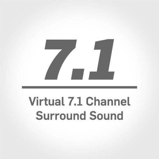 Gerçek Ses Deneyimi