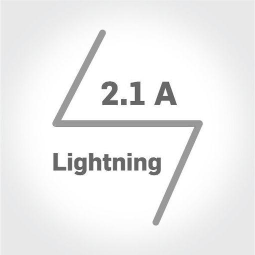 2.1 Amper